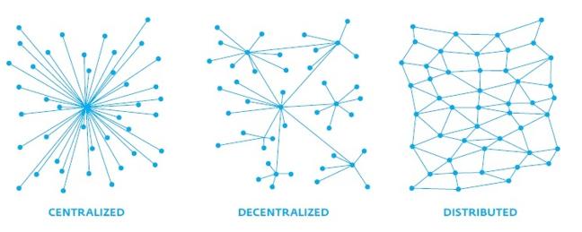 Distributed Ledger pada Blockchain | Blockchain Company in Indonesia