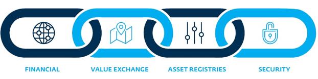 Penerapan Blockchain | Blockchain Company in Indonesia